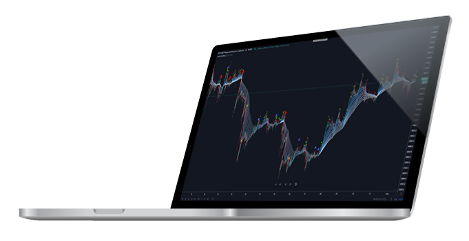 Market Cipher A